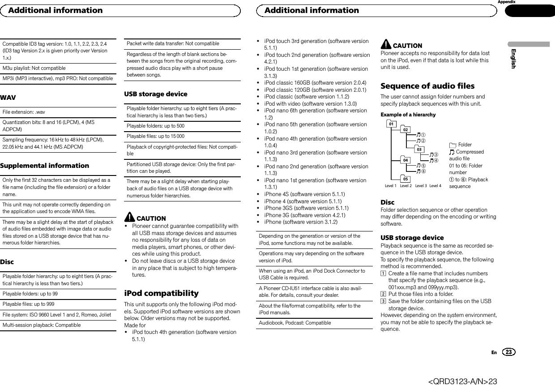 Pioneer Deh Ub Wiring Diagram