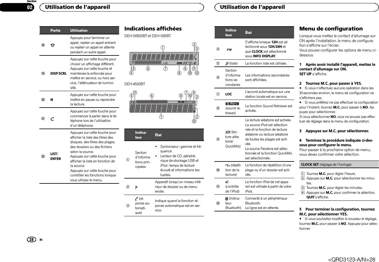 Pioneer K054 Cd Rds Receiver User Manual Short Term