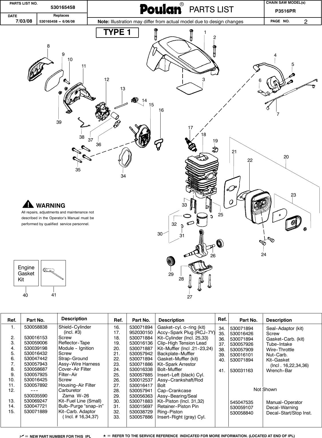 Poulan Repair Manual