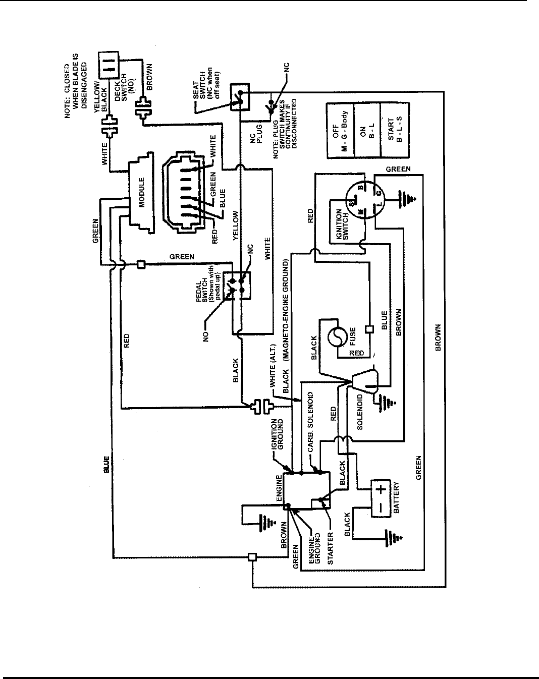 Wiring schematic for 18 20hp briggs