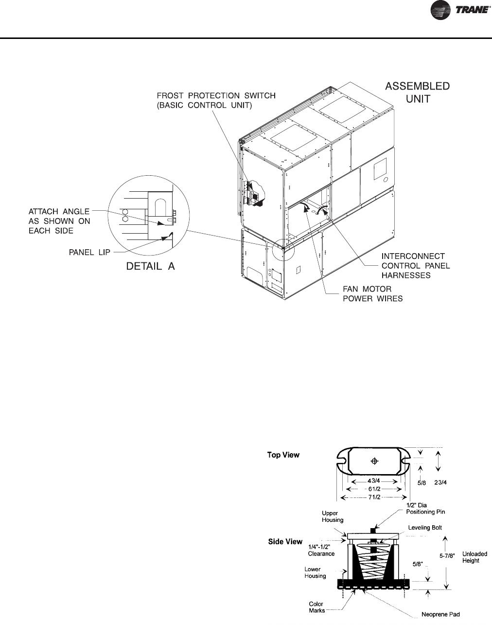Installation mechanical
