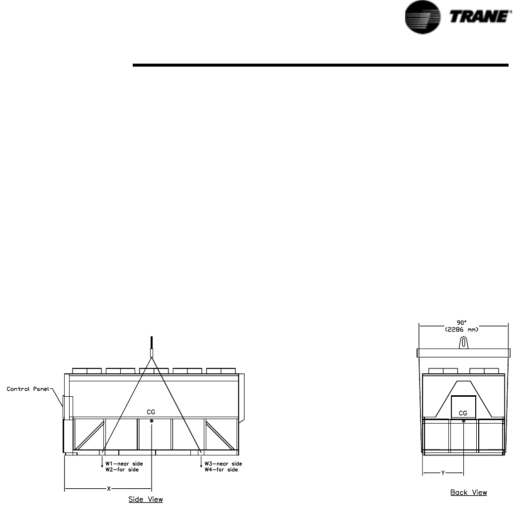 Trane Rtac 140 400 Users Manual Svx01f En 01 01 Iom