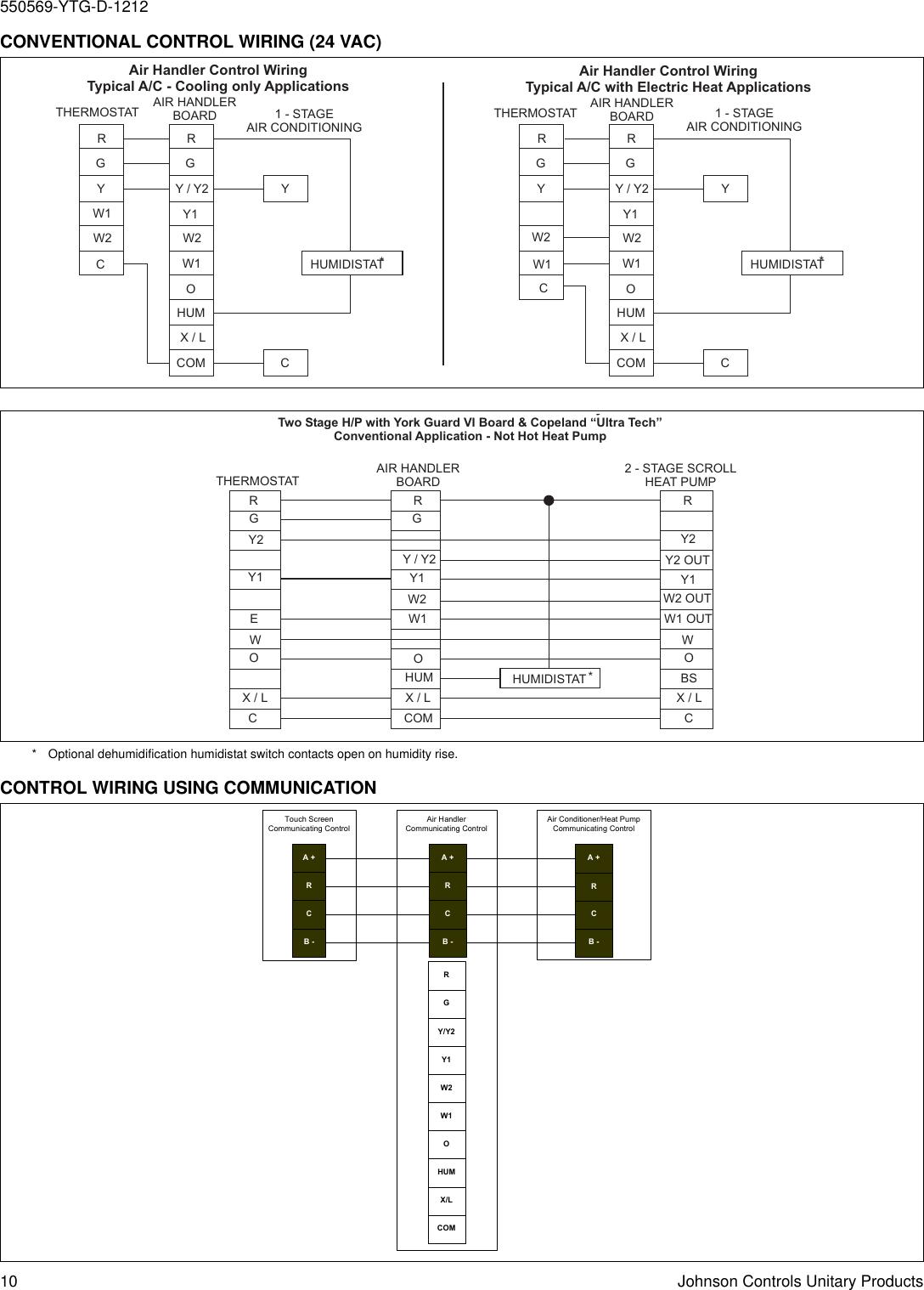 York Air Handler Wiring Diagram