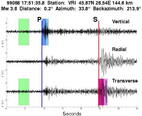 Station VRI seismogram