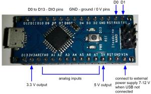 *Note thatthe ADC pins can be configured and used for DIO if required