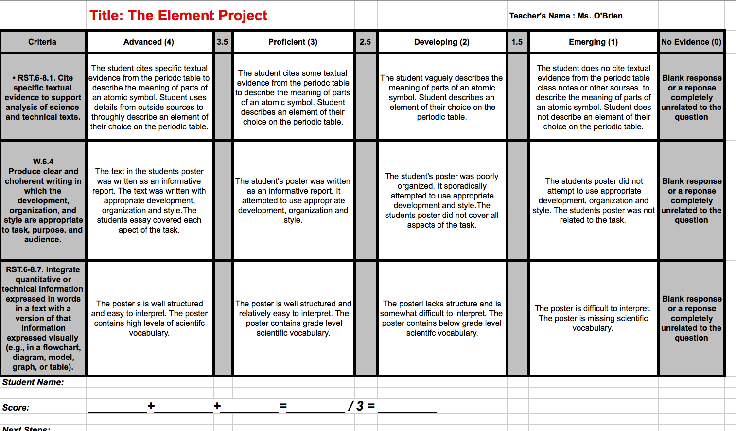 Elements Webquest On Emaze