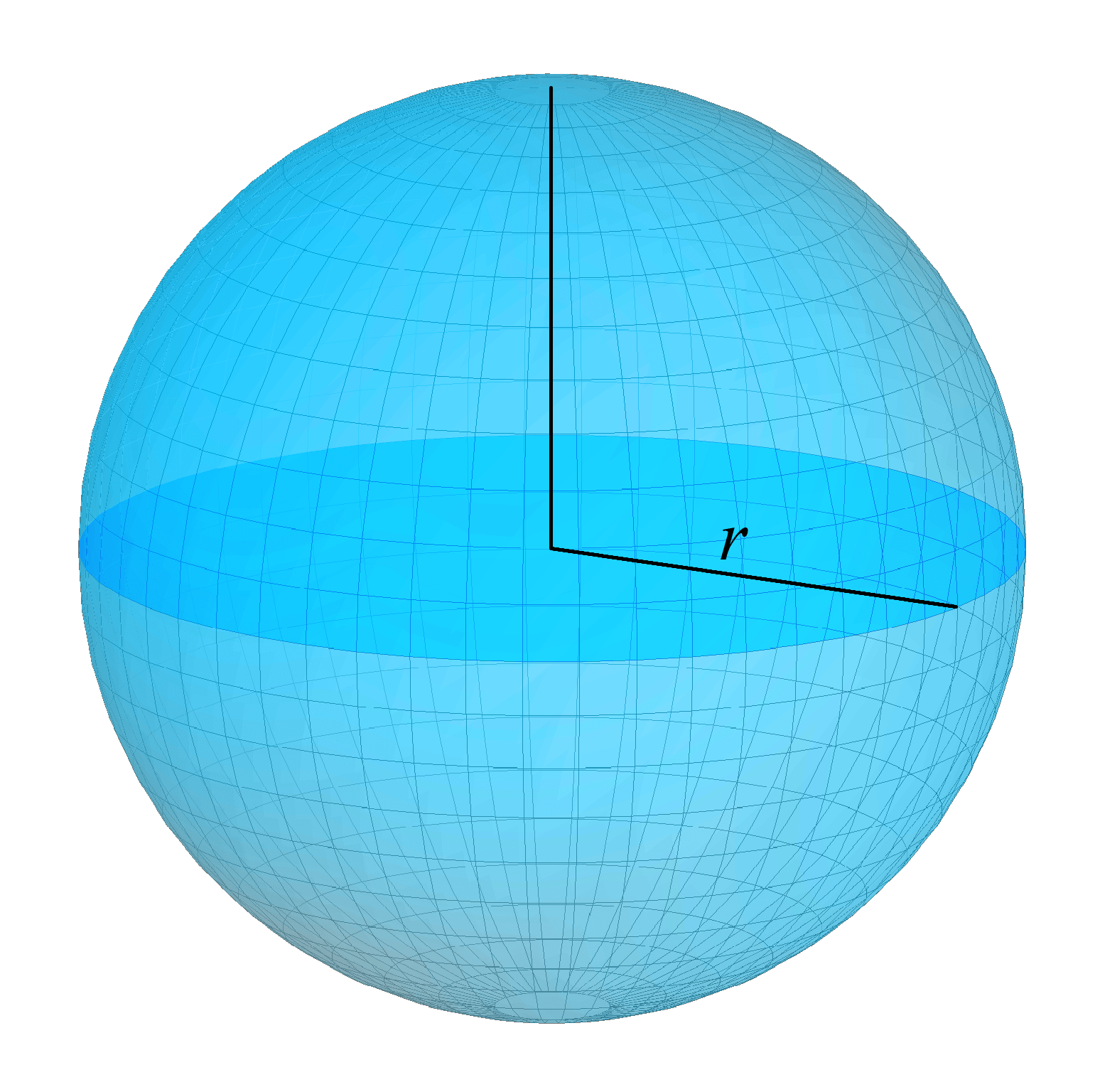 Area Of Sphere Volume Of Sphere