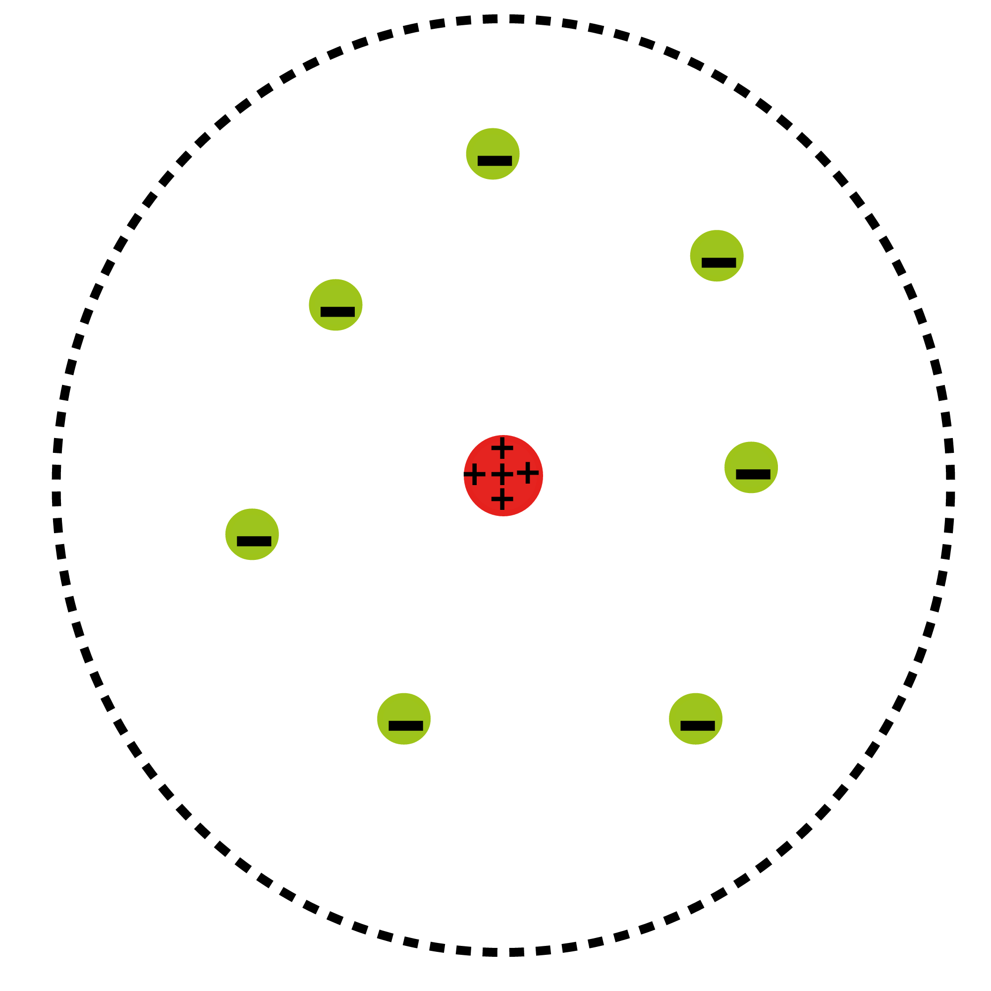 The Atomic Theory On Emaze