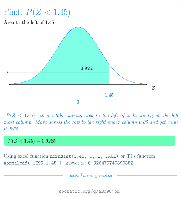 How do you find the probability of P( z< 26.26) using the standard