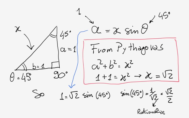 How do you find the values of theta given sintheta=sqrt200/200?  Socratic