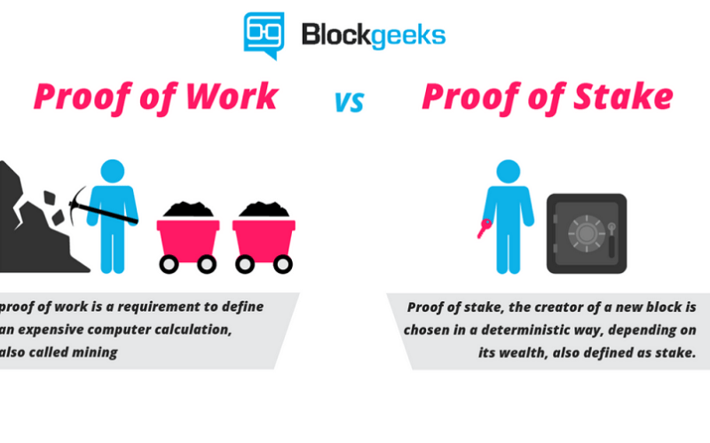 Proof of Work vs Proof of Stake Basic Mining Guide - Ethereum's Switch to Proof of Stake - Better Than Proof of Work?
