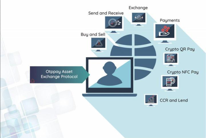 otp picture 2 - OTPPAY – The Next World Class Cryptocurrency Exchange