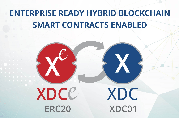 xdce - XDCE token goes live on Exchanges like Bancor, KoinOK, Alphaex, Forkdelta & Etherflyer Opens 20% above the Token Contribution Price
