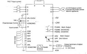 VFD Programming  US Filtermaxx