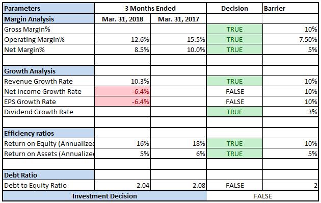 Usfundamentalstockselections Us Fundamental Stock Selections