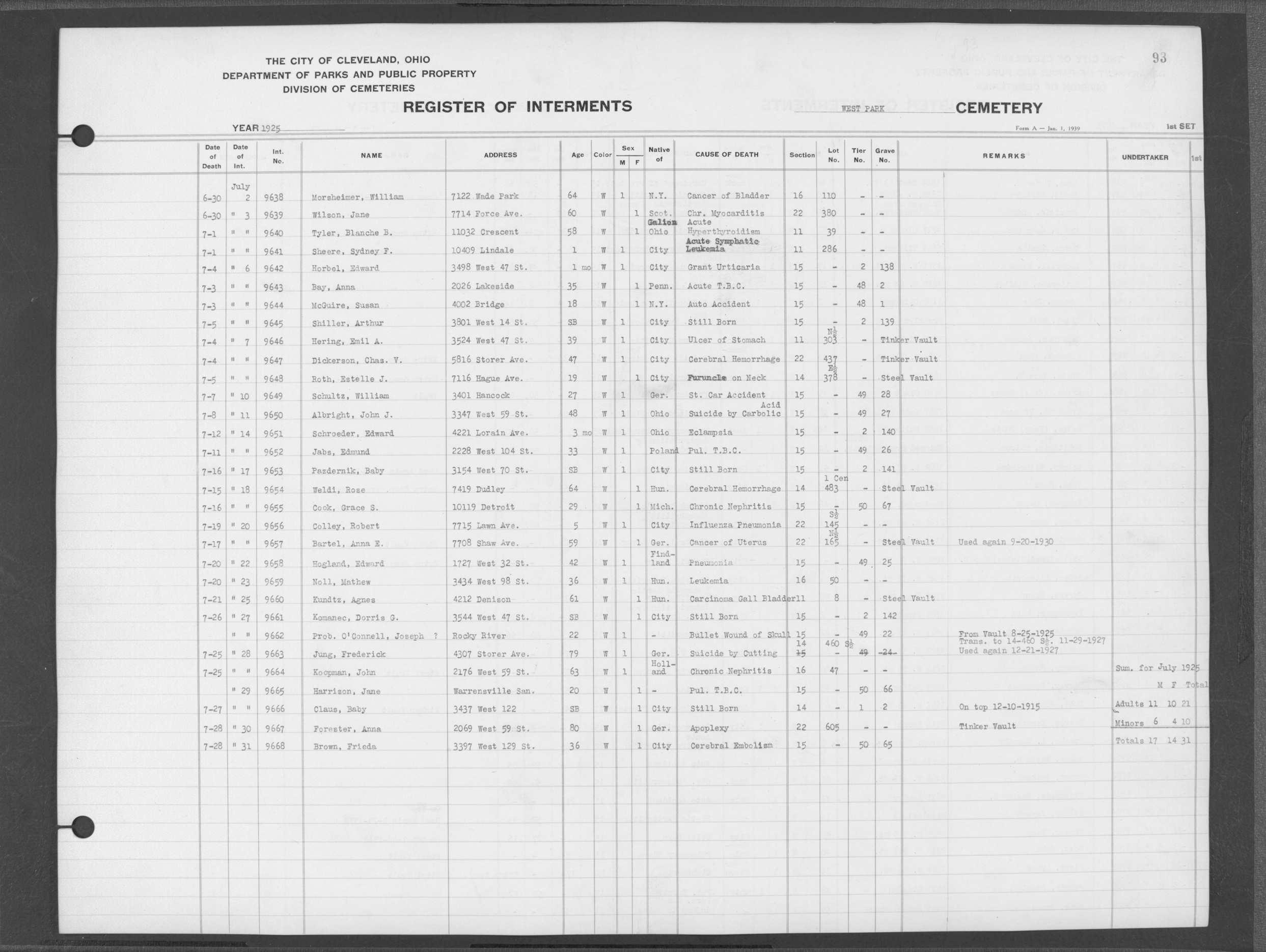 West Park Cemetery Index Fl Through Gon