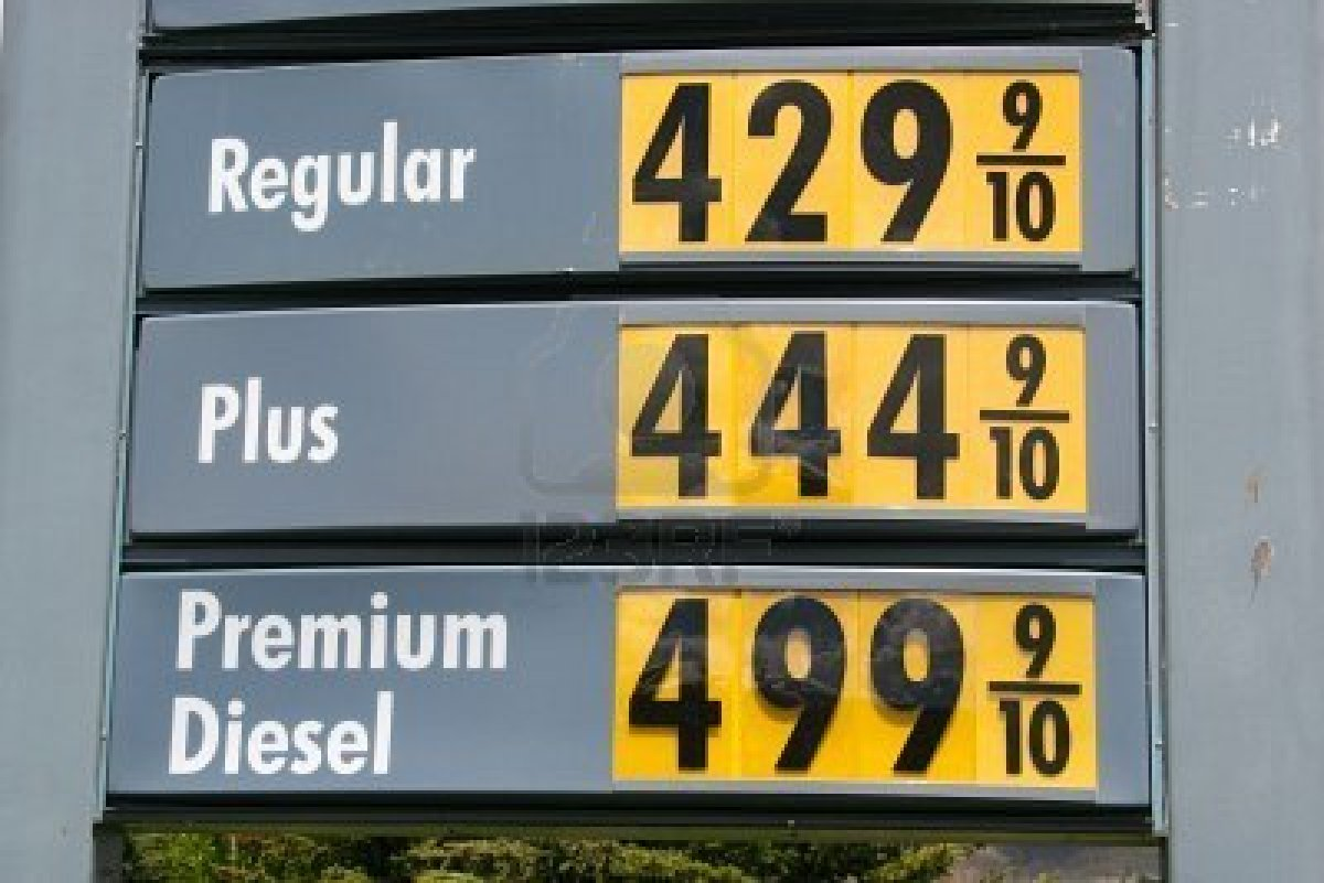 Image result for gas price