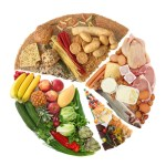 Popular Diets That Can Work For Diabetics