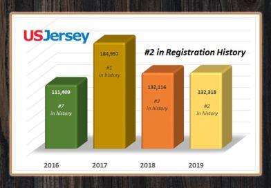 Decade Creates History and Tremendous Growth for Registrations
