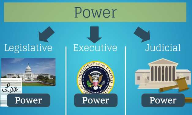 Constitution and the Distribution of Power Part II:  The Constitution and Compromise