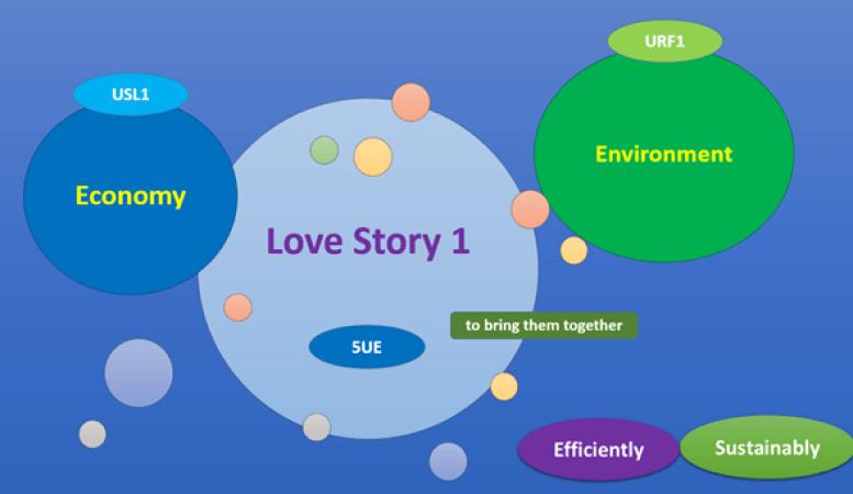 USL_LoveStory1
