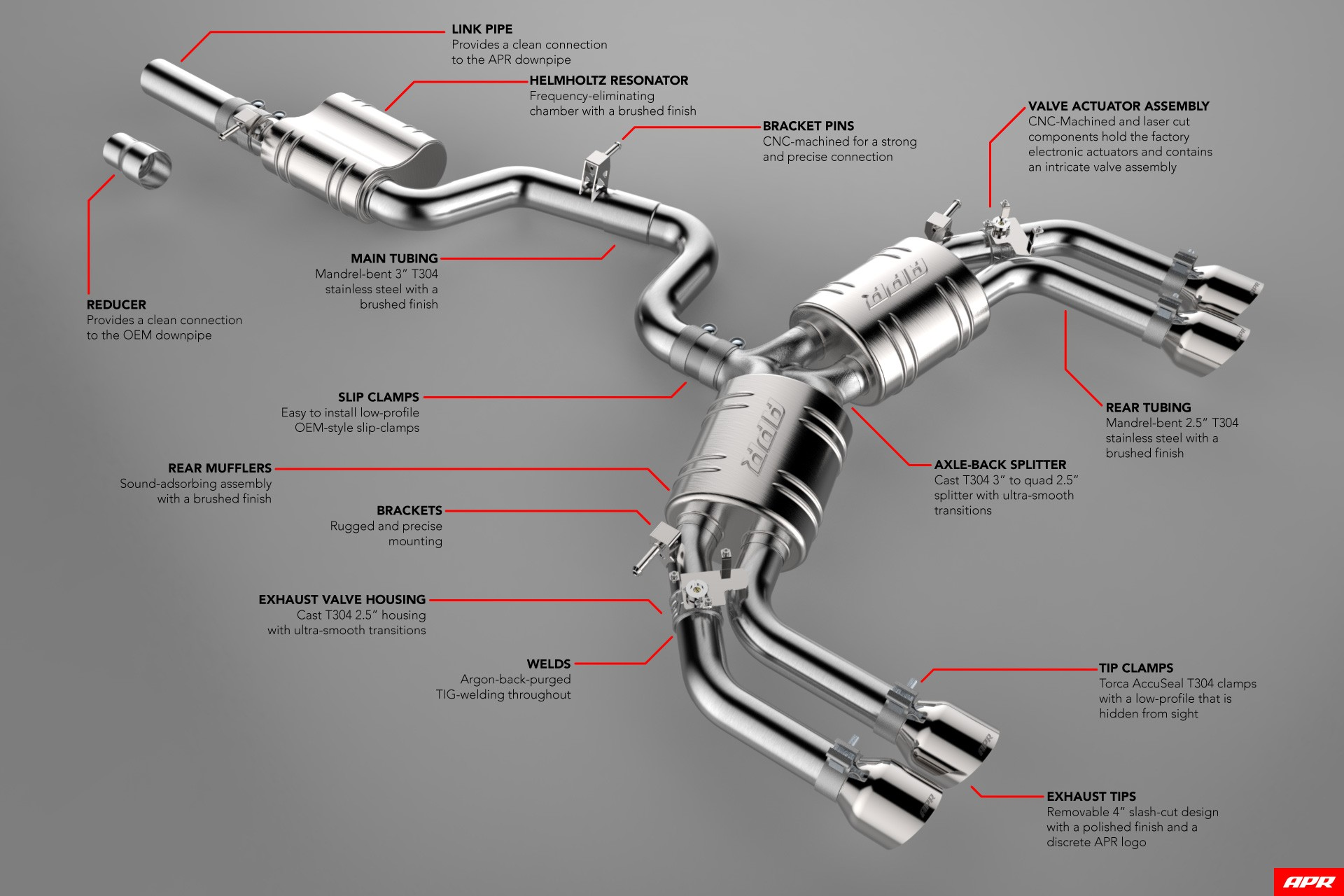 apr catback resonated exhaust system
