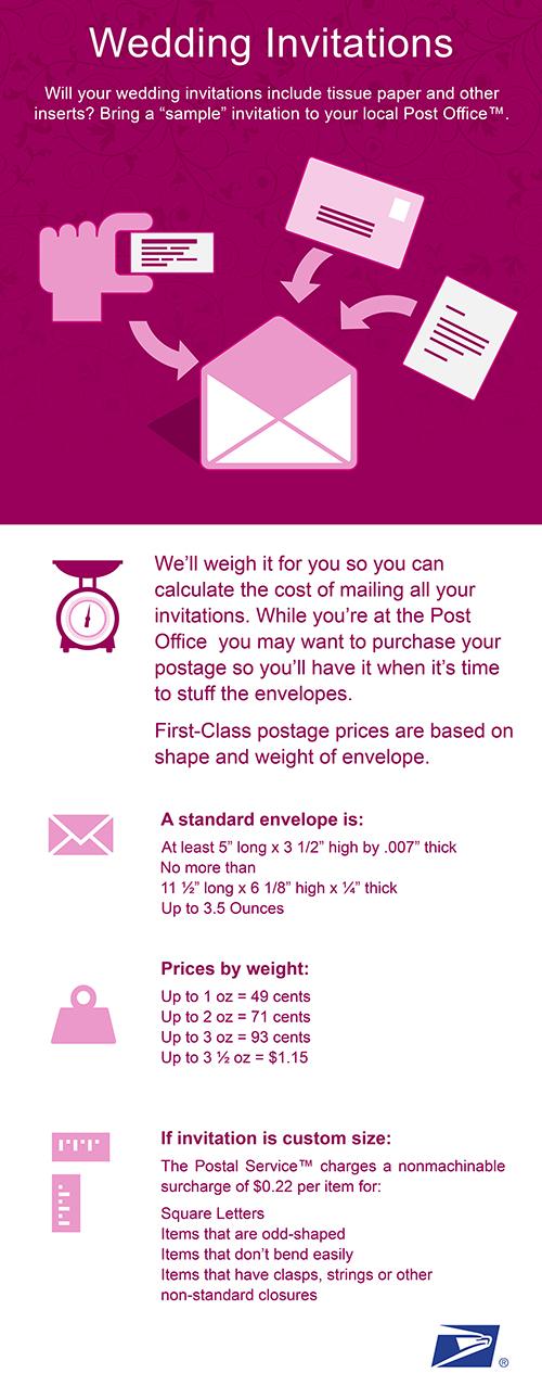 Wedding Mail S