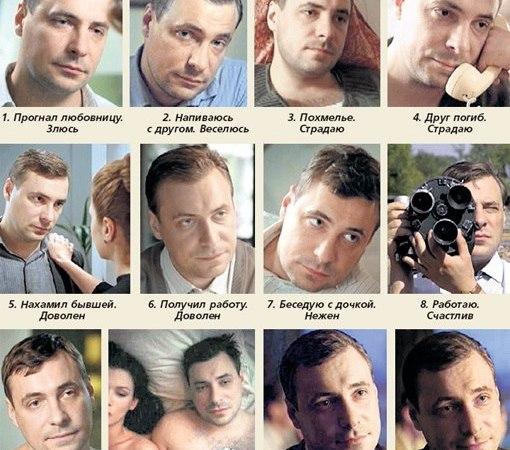 разнообразие эмоций актера