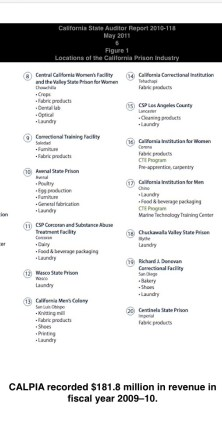 2-locations-products-california-prison-industry