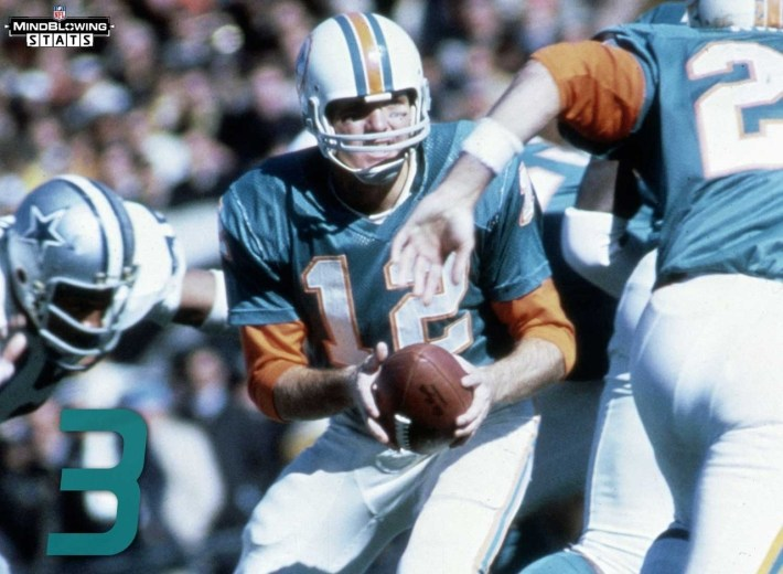 Mind-Blowing Stats For The Miami Dolphins | Nfl within Miami Dolphins Ever Won A Superbowl