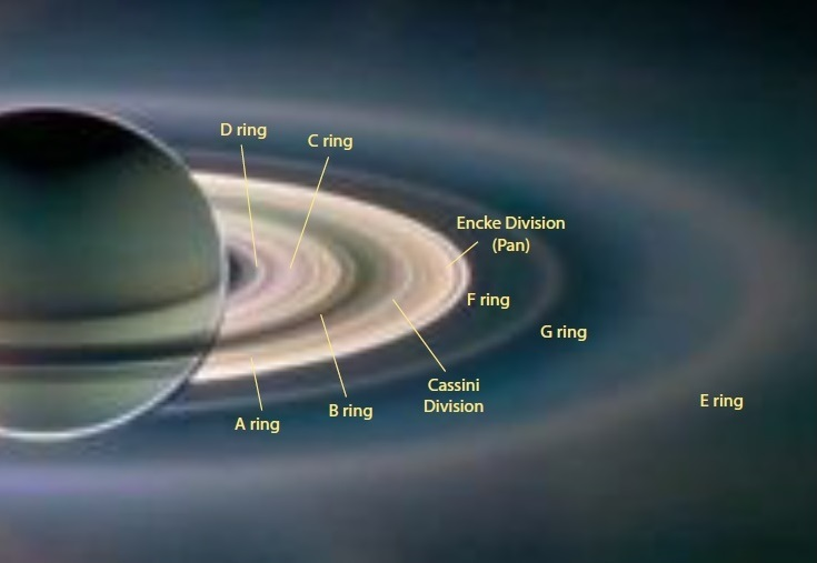 Image result for planet saturn's rings