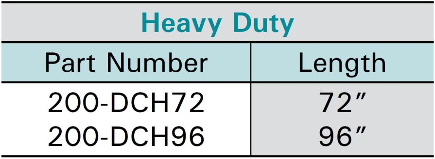 Rivet Shelving Double Rivet Channel Beam heavy duty size chart