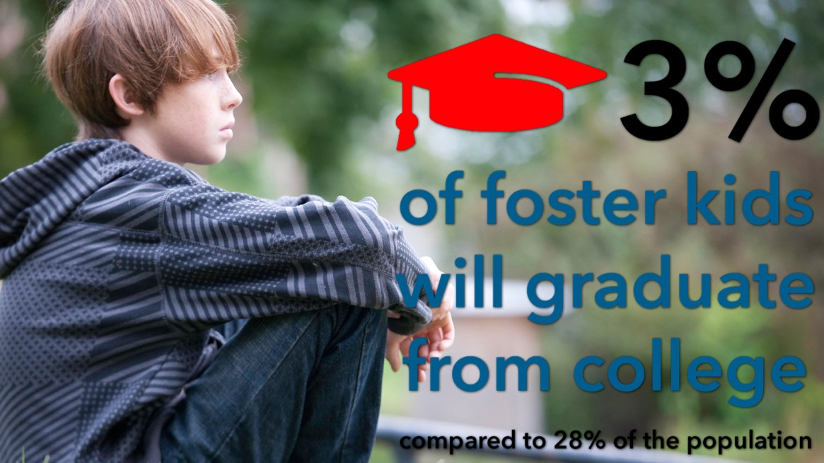 promo video foster care in utah kids videography