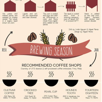 Brewing Season