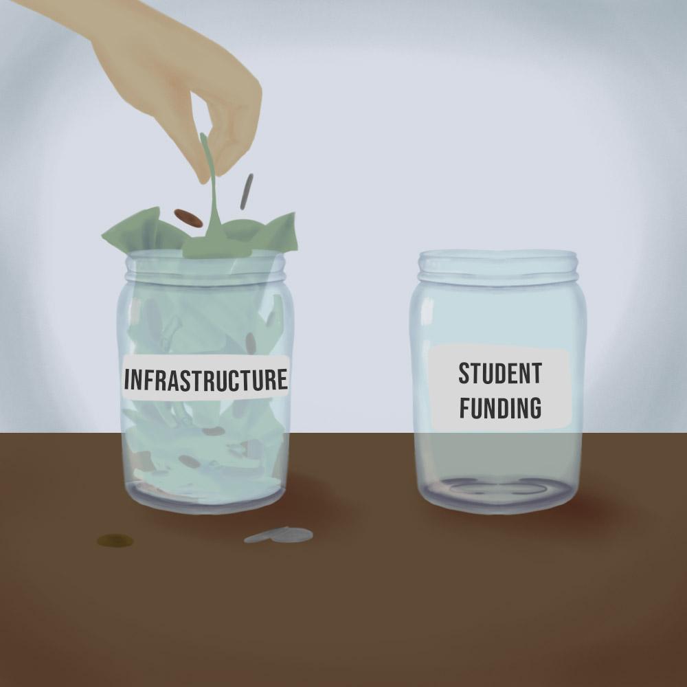 Financialization: A Tragedy