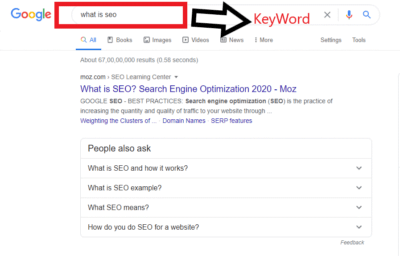 free Keyword Research techniques