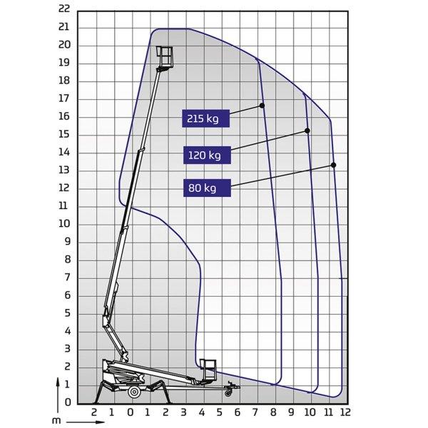 Diagram-210XTB