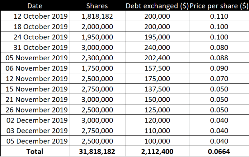 INPX short report Iliad Research cheap shares