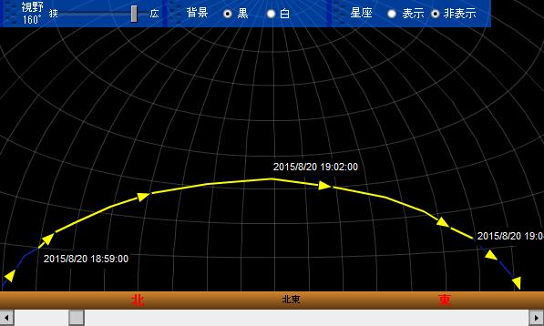 ISSの天空経路情報