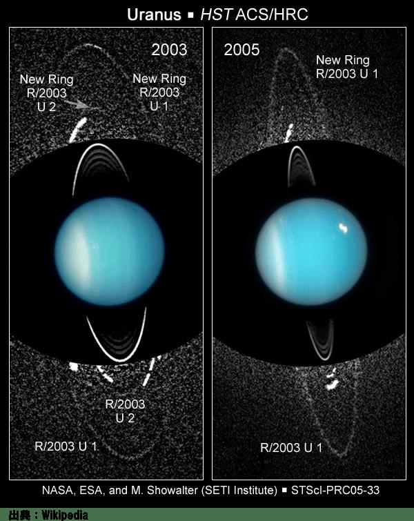 天王星の環
