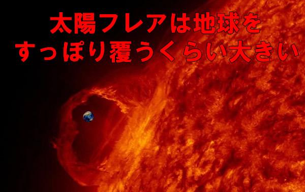 太陽フレアと地球