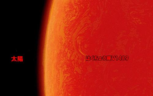 太陽とはくちょう座V1489を比較したイメージ