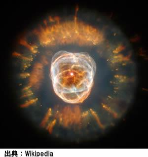 ふたご座のエスキモー星雲(NGC2392)