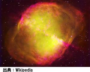 こぎつね座の亜鈴状星雲(M27)