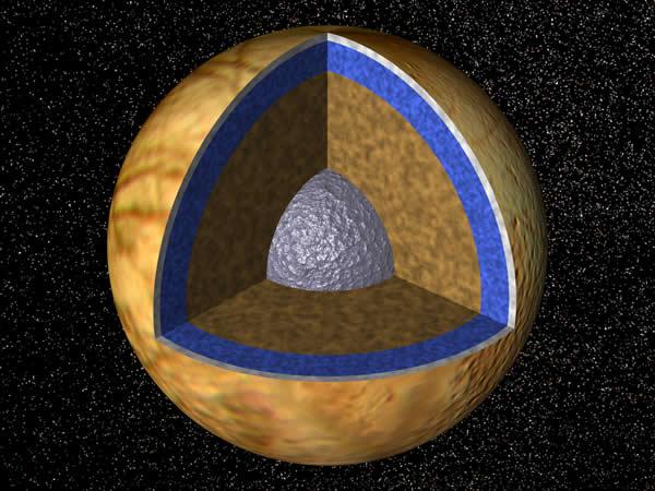木星の衛星エウロパの内部構造