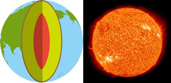 地球の中心部と太陽の表面の温度
