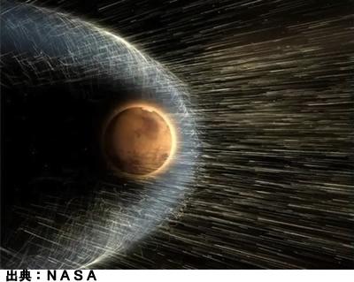 火星に人工磁場