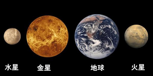 金星と他の惑星との大きさ比較