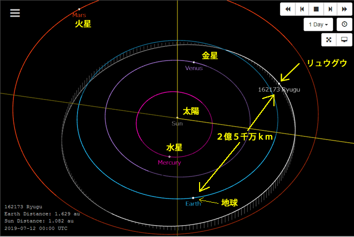 小惑星リュウグウの現在位置