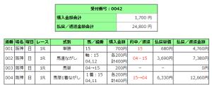 阪神競馬場1レース的中馬券